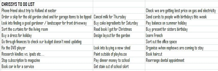 Sample To Do List   Example Format