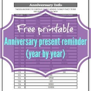 wedding anniversary gift ideas printable