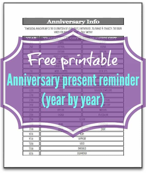 Traditional Modern Wedding Anniversary Gift Theme Printout