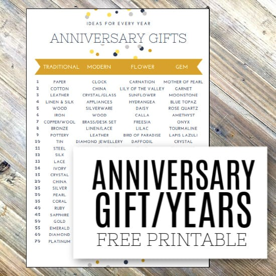 Free printable for Anniversary Themes for each year