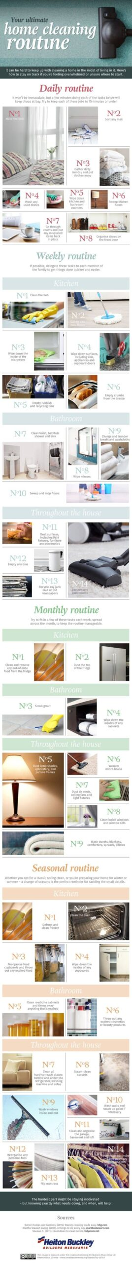 Home Cleaning Routine Infographic