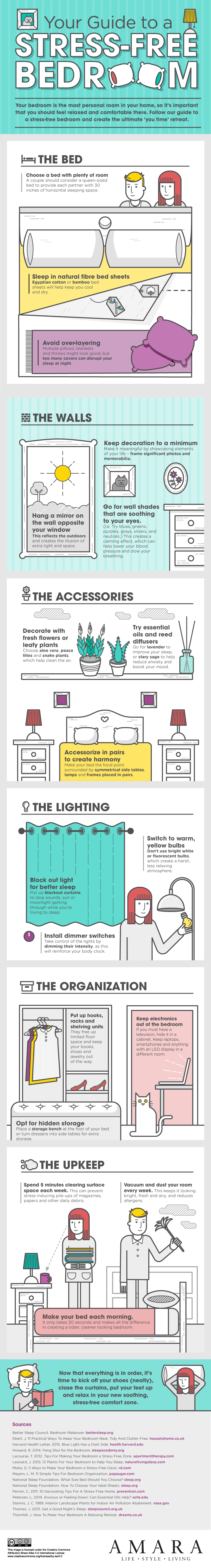 Infographic with lots of tips and tricks to get your bedroom decor and items right. Relax in your bedroom with these interior design tips