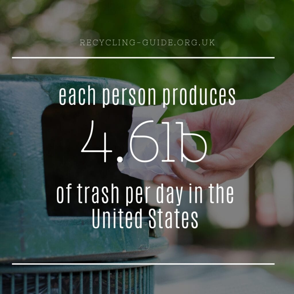 Clutter Stat - How Much Each Person in the US produces