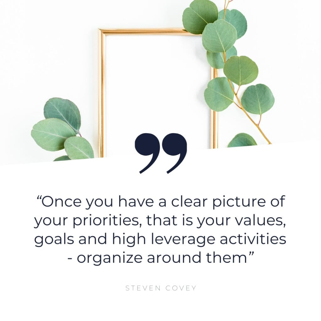 Quote - Once you have a clear picture of your priorities