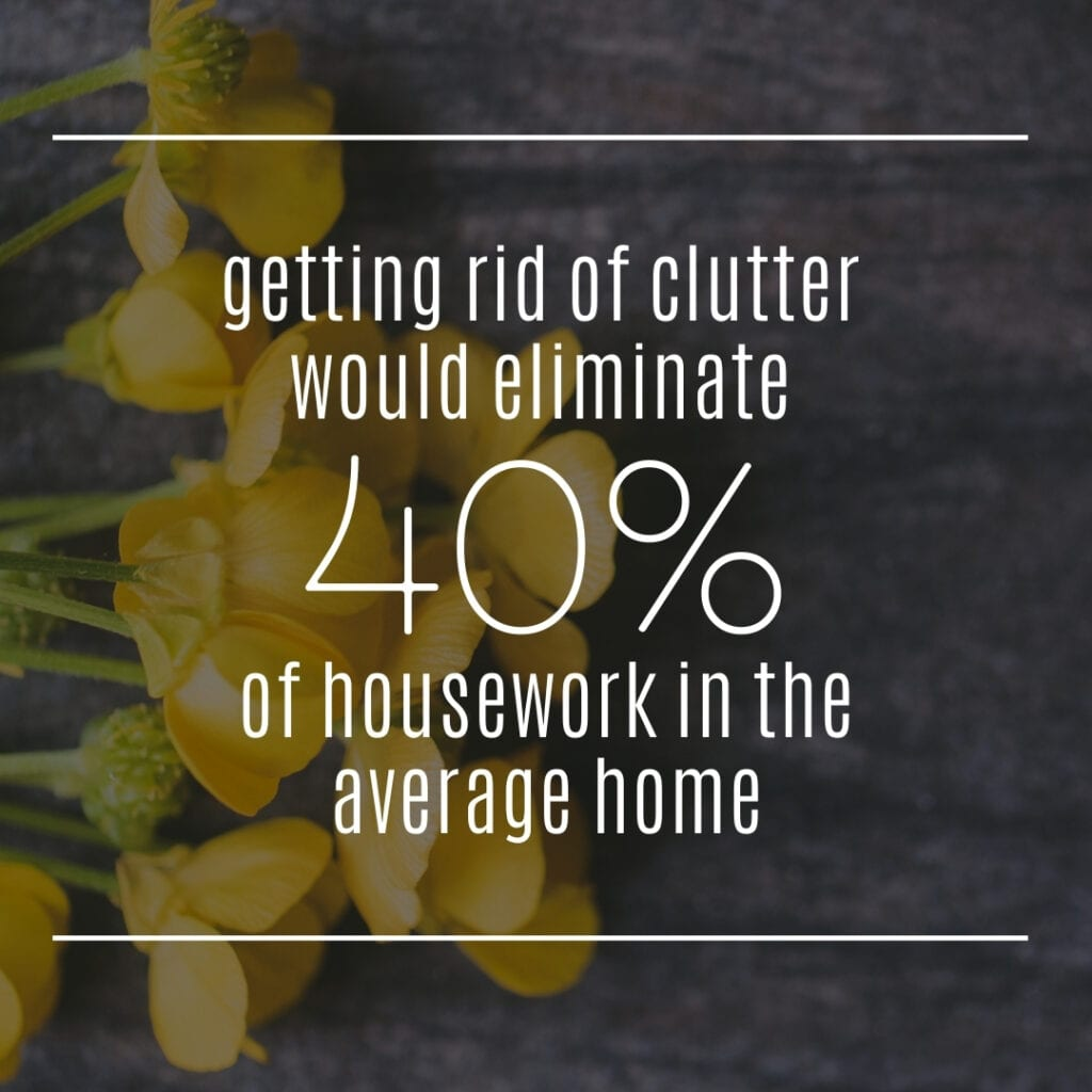 Getting rid of clutter would eliminate 40% of housework
