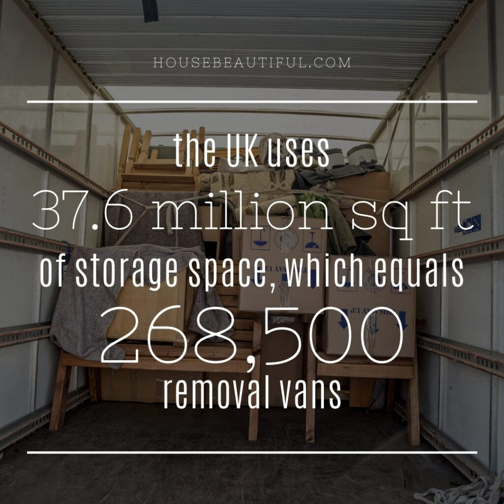 Clutter Statistic - Storage Space